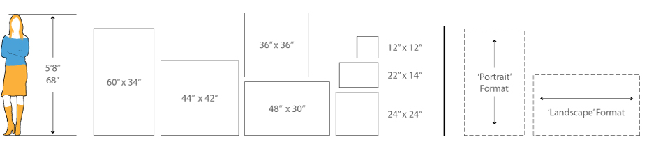 SD-Commission-Sizes